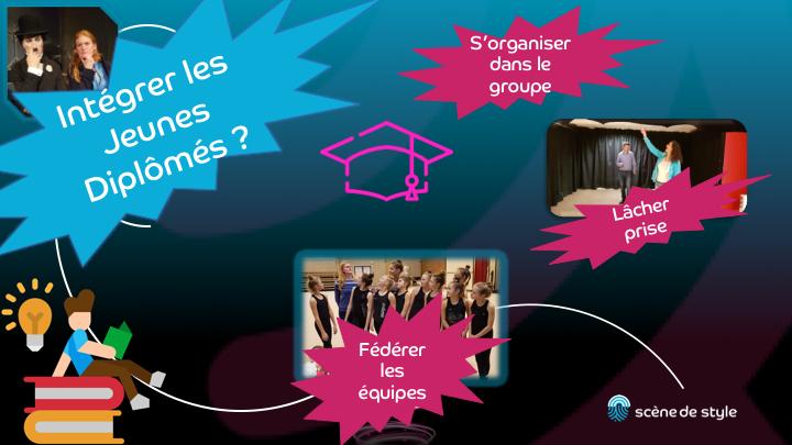 Intégrations jeunes diplomés et Team building paris   Scène de Style - Cécile Cailleaux